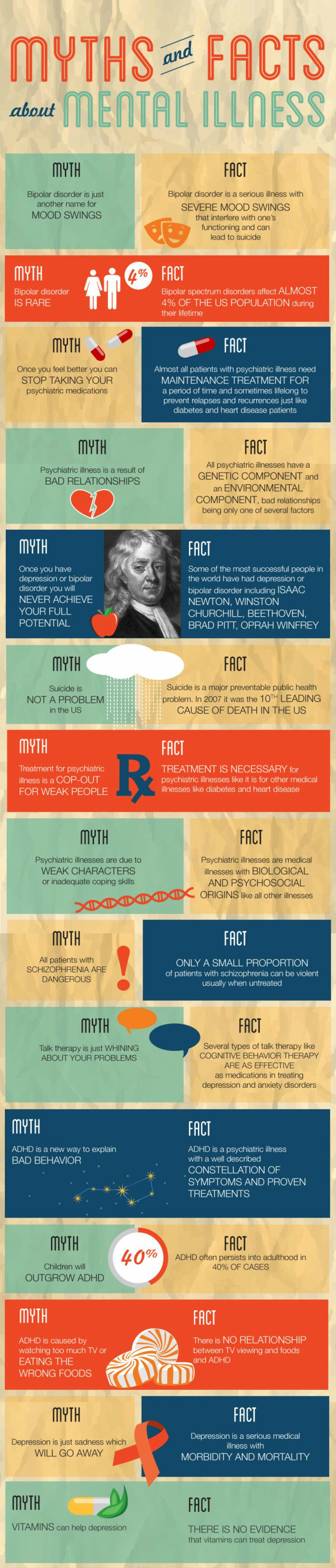 Myths-Facts-Mental-Illness.jpg